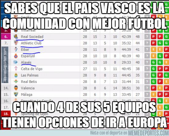 963498 - Equipazos del país vasco en La Liga