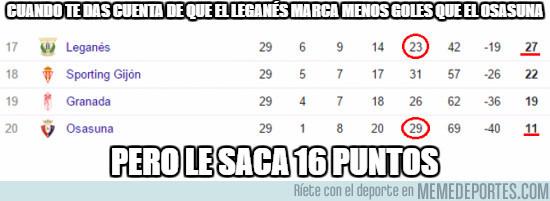 964784 - Curiosidades de La Liga
