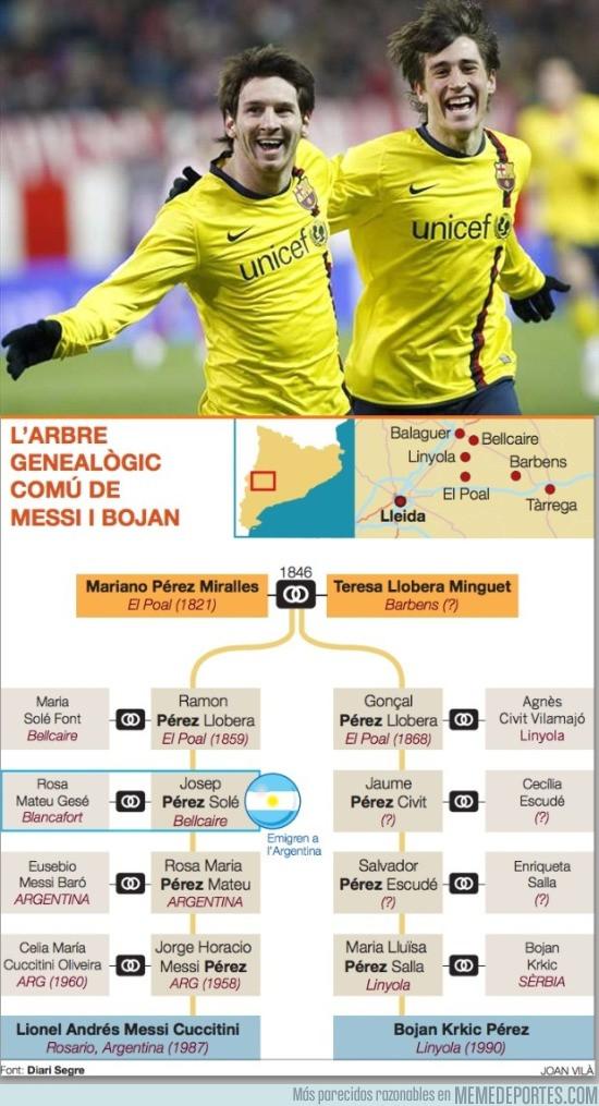 965269 - El árbol genealógico que hace que Messi y Bojan sean primos