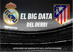 Enlace a Radiografía del Real Madrid-Atlético (Análisis de los últimos 21 derbis madrileños)