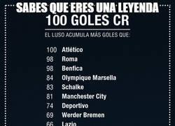 Enlace a ¡Tremendo dato de Cristiano Ronaldo en Champions