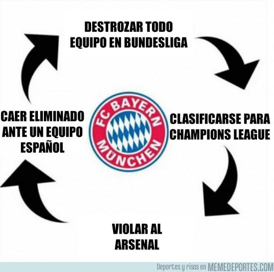 969213 - El ciclo de la vida del Bayern cada temporada