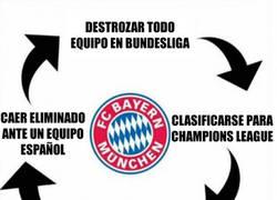 Enlace a El ciclo de la vida del Bayern cada temporada