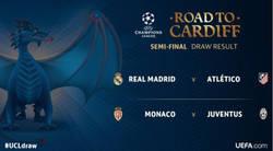 Enlace a Y así han quedado las semifinales de Champions League