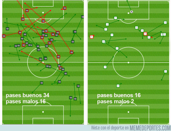 972032 - OJO AL DATO: cuánto pesan en el juego Messi y CR7