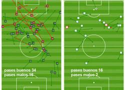 Enlace a OJO AL DATO: cuánto pesan en el juego Messi y CR7