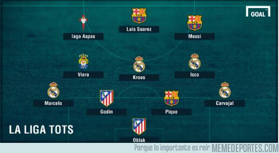 975626 - 11 ideal de La Liga, ¿a quién quitas? ¿a quién pones?