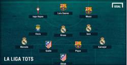 Enlace a 11 ideal de La Liga, ¿a quién quitas? ¿a quién pones?