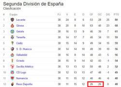 Enlace a El equipo preferido de Simeone en la Segunda División