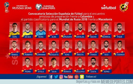 976219 - Convocatoria de España para jugar contra Colombia y Macedonia