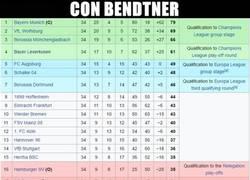 Enlace a Pequeñas diferencias en el Wolfsburgo después de dos temporadas
