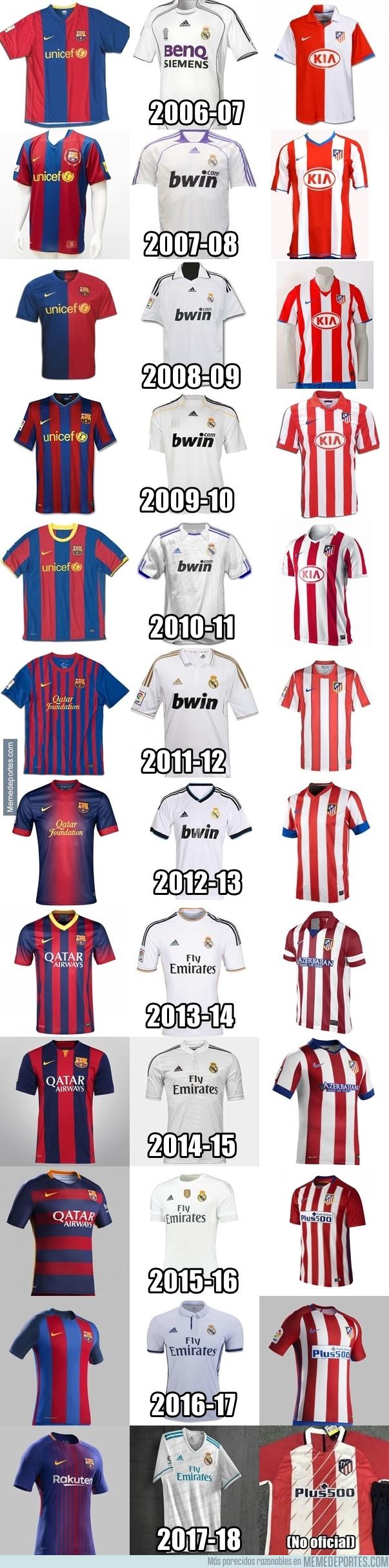 982144 - La evolución de las camisetas del Barça, Madrid y Atleti en la ultima década