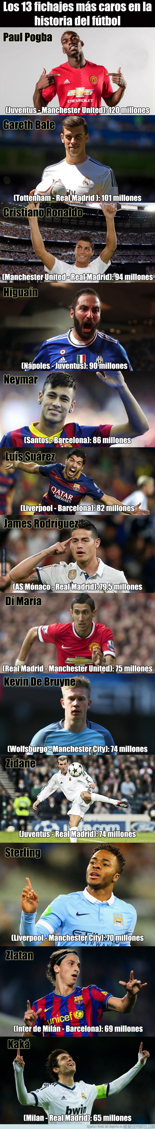 983208 - Los 13 fichajes más caros en la historia del fútbol