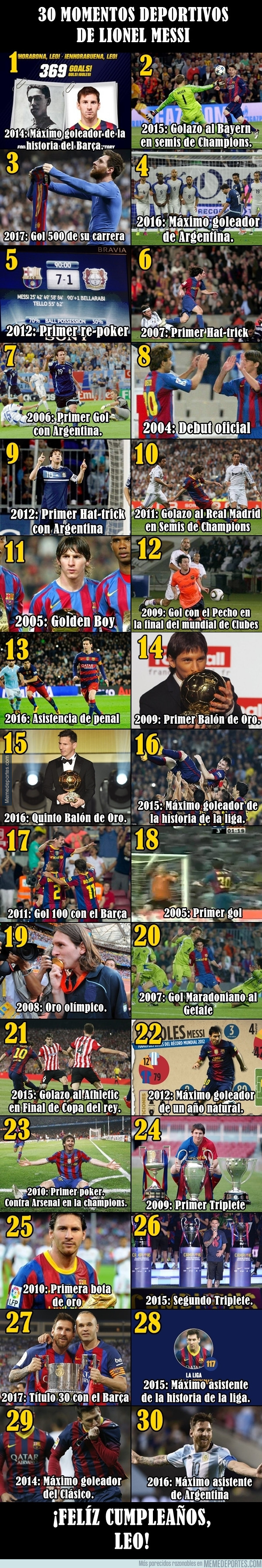 983426 - 30 Momentos inmessionantes de Messi