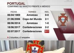 Enlace a Hegemonía de Portugal sobre México