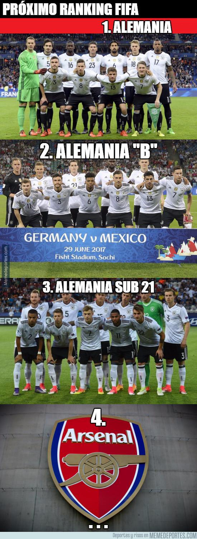 985619 - Ranking FIFA actualizado: Alemania domina y el 4to para no perder la costumbre...