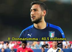 Enlace a Los 8 futbolistas sub 21 más caros de la actualidad