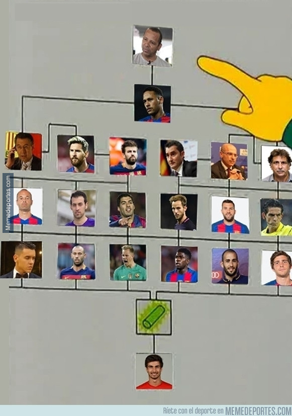 989026 - Ahora queda más claro quien manda en el Barça después de todo lo visto