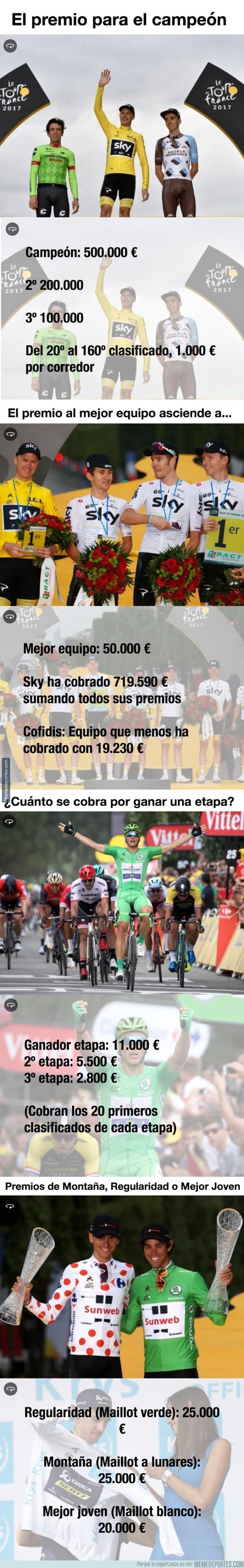 989226 - ¿Cuánto dinero gana el campeón del Tour y cuánto dinero se reparte en premios?