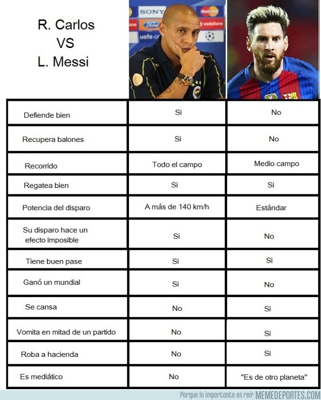 989233 - La comparativa entre Roberto Carlos y Messi para ver cuál es el mejor de la historia