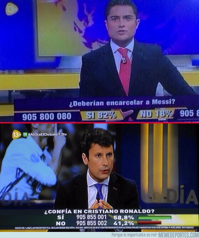 990488 - El doble rasero de 13tv con Messi y Cristiano cuando van a declarar