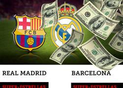 Enlace a Lo que costaría activar todas las cláusulas de los jugadores de Barcelona y Real Madrid