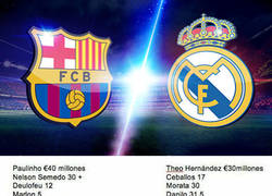 Enlace a Los últimos 20 fichajes del Barcelona vs los últimos 20 fichajes del Real Madrid.