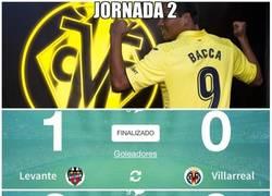 Enlace a El Villarreal no despierta