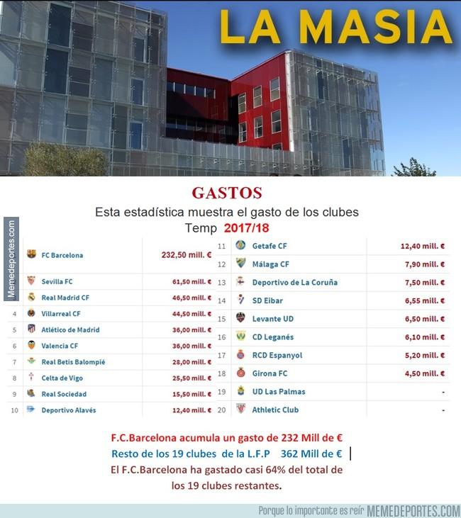 996516 - Según datos de transfermarkt, ésta es la diferencia entre Barça y el resto de clubs de la Liga