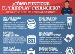 Enlace a 'Fairplay Financiero'. Vía @JayAudiovisual