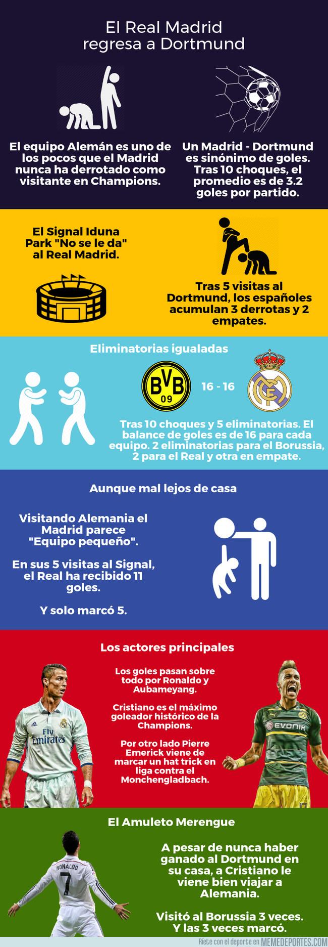 1000929 - Infografía: El Madrid regresa a Dortmund