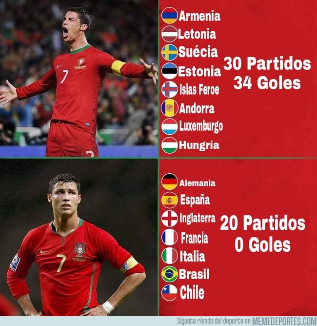 997926 - Cristiano Ronaldo el mayor goleador de la selección de Portugal (78 Goles)