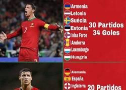 Enlace a Cristiano Ronaldo el mayor goleador de la selección de Portugal (78 Goles)