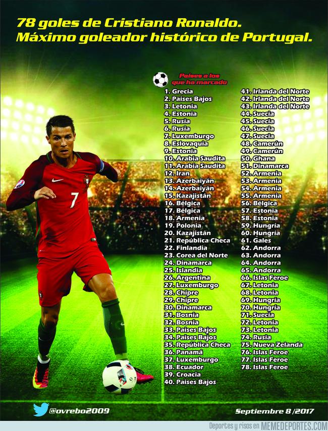 998114 - Los 78 goles de Cristiano Ronaldo con Portugal
