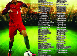 Enlace a Los 78 goles de Cristiano Ronaldo con Portugal