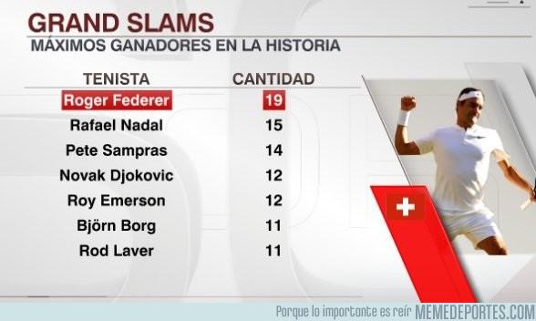 998210 - Si Nadal gana hoy se pone a solo tres de Federer