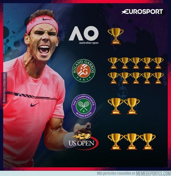 998591 - Todos los títulos del señor Rafa Nadal. Vía Eurosport