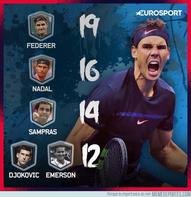 998593 - Ranking de los Campeones de Grand Slam de Tenis