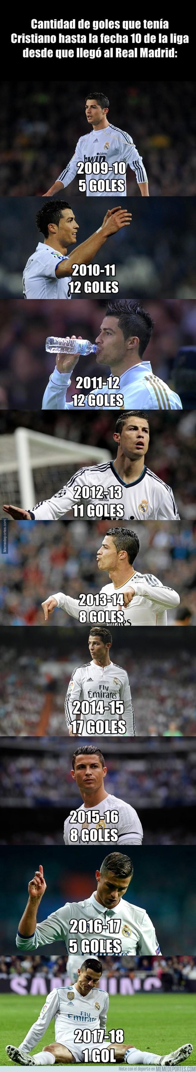 1006078 - Los goles de Cristiano a estas alturas de la liga en años anteriores