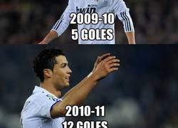 Enlace a Los goles de Cristiano a estas alturas de la liga en años anteriores