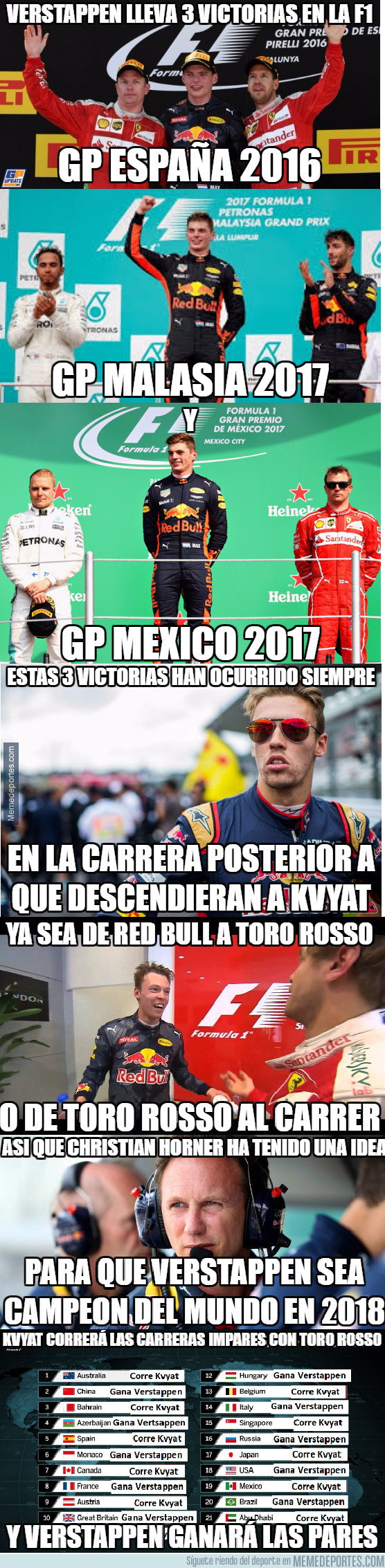 1006739 - El plan de Red Bull para la temporada 2018
