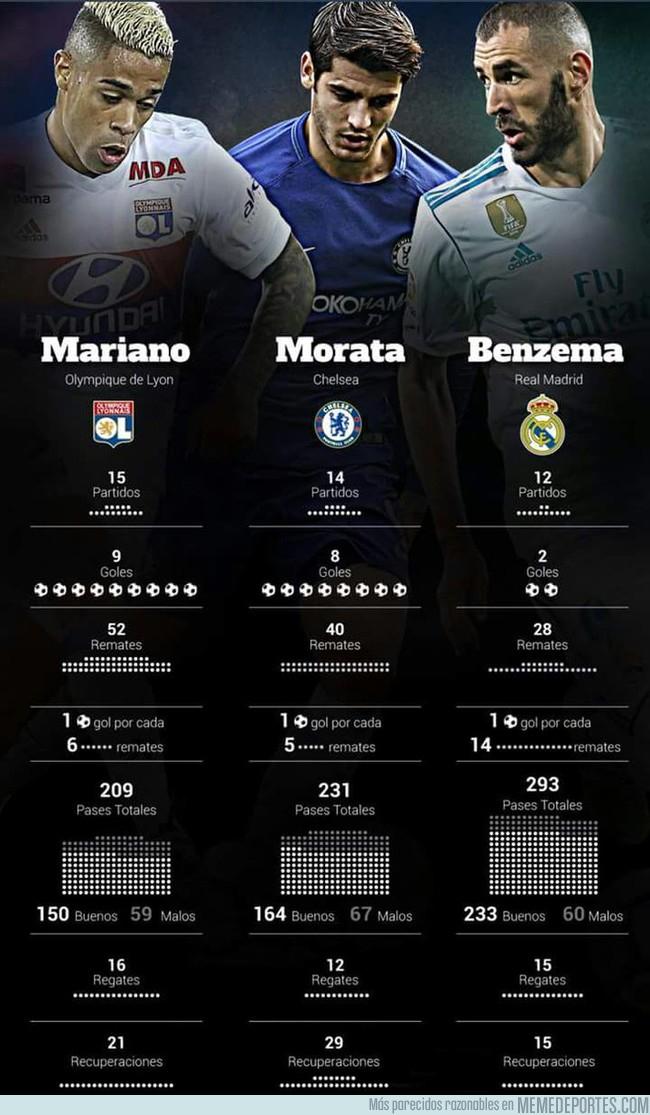1008384 - Y mientras tan el Madrid con Benzema
