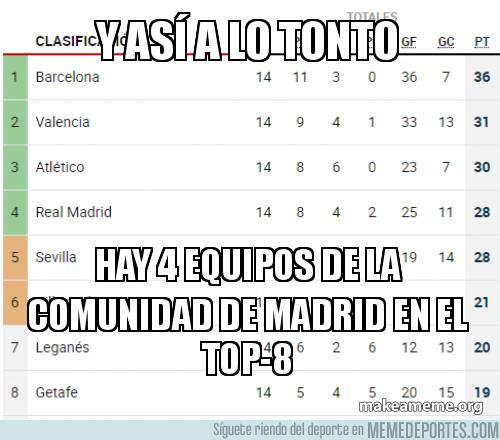 1010258 - Cuatro equipos de la Comunidad de Madrid en el top-8