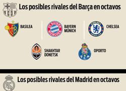 Enlace a Posibles rivales de Octavos de Madrid y Barcelona