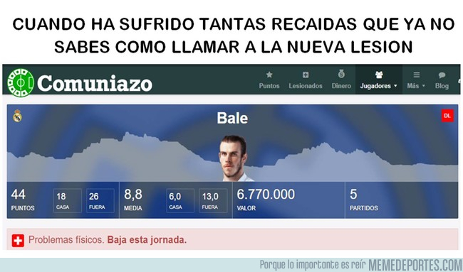 1011563 - Bale y sus problemas físicos