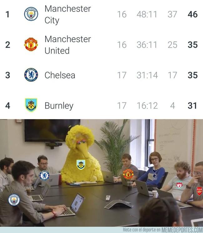 1011786 - Bueno, bueno. El Burnley en puestos de Pre-champions