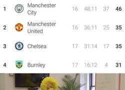 Enlace a Bueno, bueno. El Burnley en puestos de Pre-champions
