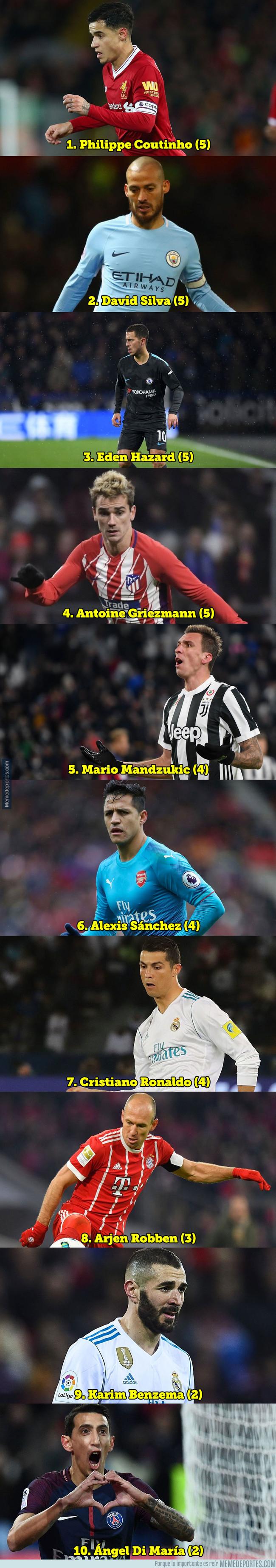 1012982 - 10 futbolistas 'top' con menos goles que Paulinho en liga