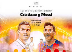 Enlace a Estadísticas Cristiano vs Messi