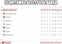 Enlace a Así quedarían La Liga y La Premier de reñidas si no hubiera Barça y City